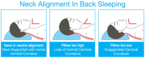 neck pillow alignment back for relieving neck pain
